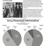 Annual Report page 7
